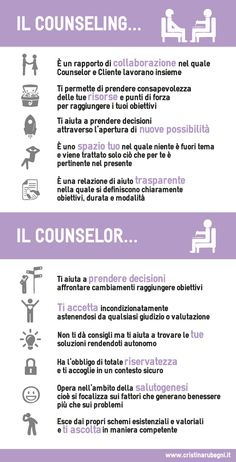 Cos'è il Counseling Cosa fa il Counselor