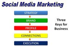 #AMMA #Digital #NYC  #Marketing # Design and #Search  800-466-0684 #marketing #SEO #websites #agency  https://www.facebook.com/ammamarketing