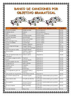 Banco de 100 canciones clasificadas por objetivo gramatical y nivel para estudiantes de español como lengua extranjera o como segunda lengua.