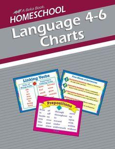 Scott foresman social studies homeschool bundle grade 1 pinterest abeka homeschool language charts grades 4 to 6 fandeluxe Images