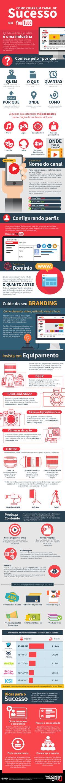Infográfico: como criar um canal de sucesso no Youtube #timbeta #sdv #betaajudabeta