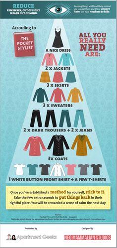 Esta es la forma de hacer un armario cápsula. | 22 Fashion Infographics You Need In Your Life