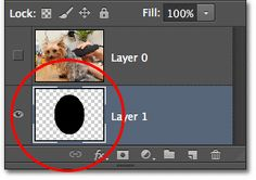 clipping mask tutorial {Photoshop}