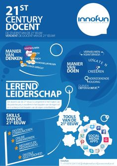 21st century docent #infographic