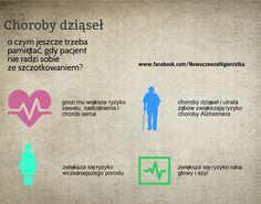 choroby dziąseł gingivitis