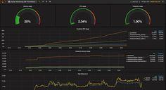 Docker Monitoring Dashboard