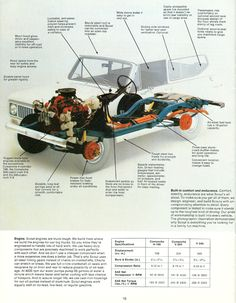 KilometerMagazine.com - Tell me about the International Scout series. (paging Larry)