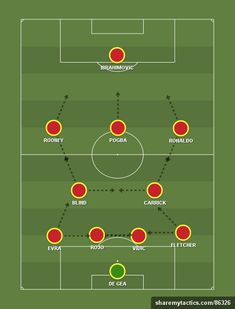 Create and share your football formations and tactics Football Coaching Drills, Soccer Drills, Football Team, Football Stuff, Messi, Football Formations, Fifa Online, Football Tactics, Soccer Training