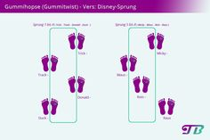 Gummihopse Gummitwist manual page middle width - Trend Disney Stuff 2019 Diy Paper Purses, Chinese Jump Rope, Physical Education, Activities For Kids, Bar Chart, Kindergarten, Blog, Disney Stuff, Montessori