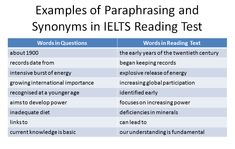 8 Best Ielits reading images in 2017 | Ielts reading, Diagram