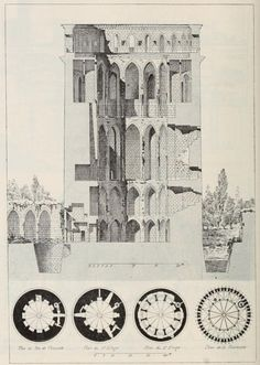 Beautiful drawing schouwing the impressive thick wals of the Château de Coucy in France. I wish we were still able to make such architecture.