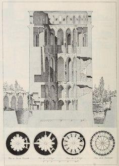archimaps: Section and floorplans of the Château de Coucy, France