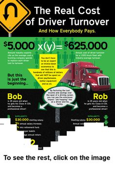 15 Best Cdl Exam Images On Pinterest Truck Drivers Big Rig Trucks