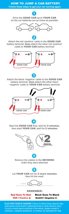 How to jump a car battery | Progressive