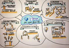 La Fabrique du Changement 2015