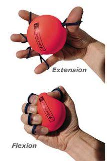 Finger Exercises