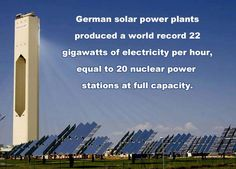 German solar power plants