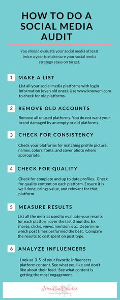 How To Do A Social Media Audit-JerriGailCreates.com