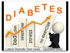 Diabetic Diet Plan, Diabetic Diet to Lose Weight, Type 2 Diabetic Diet, Diabetic Diet Fat Burning, Diabetic Diet Recipes, Low Carb Diabetic Diet, Diabetic Diet Breakfast -Latest Diabetic Diet News - updated Daily #carbswitch Please Repin