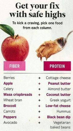 Healthy snacks to eat before bed to help with hangovers and fatty cravings… Healthy Habits, Healthy Tips, Healthy Recipes, Healthy Foods, Snack Recipes, Protein Recipes, Healthy Nutrition, High Protein Snacks On The Go, Healthy High Protein Meals