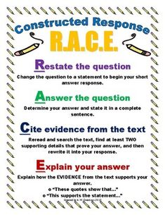 Text dependent questions i think this is going to be one of the race constructed response poster fandeluxe Choice Image