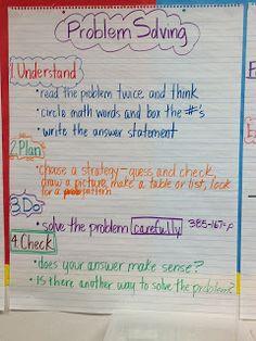 Math Coach's Corner: 5th Grade Anchor Charts