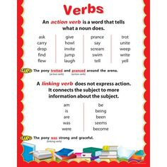 Image detail for -Books and More - Verbs Parts Of Speech Poster
