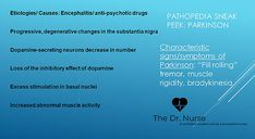 Pathopedia: Including the patho of the disease, the signs/ symptoms you will see and the priority interventions. Substantia Nigra, Education Degree, Signs And Symptoms, Neurons, Clinic, Drugs, Muscle, Author, Activities
