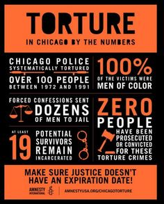 torture infographic - Google Search