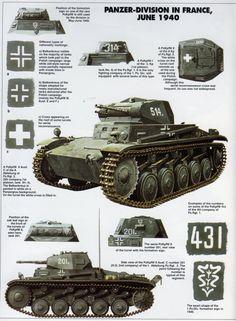 Weapons and Warfare | History and Hardware of Warfare