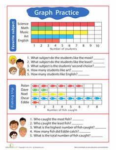 First Grade Graphing & Data Counting & Numbers Worksheets: Practice Test: Bar Graphs and Pictograms Worksheet