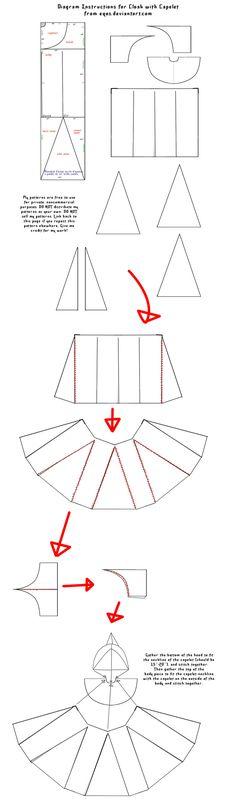 Diagram for Cloak with Capelet by eqos.deviantart.com on @deviantART