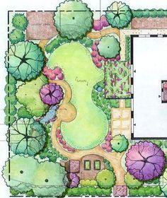 Beautiful marker rendering of a backyard landscape plan, garden plan