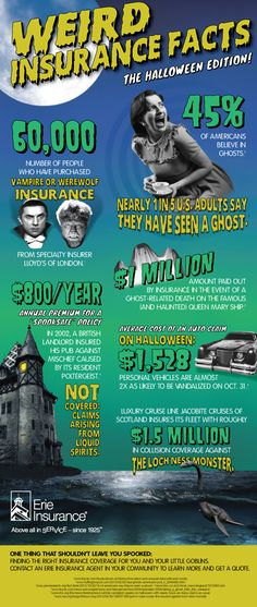 Don't get spooked! Check out this funny Halloween infographic, with weird insurance facts that will have you howling with laughter.