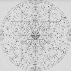 Oeuvre de René Guénon: L'Archéomètre de La Gnose - illustrations de la Revue originale et du livre