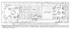 Posts about homestead planning written by Seven Trees Homestead Layout, Homesteading, Trees, Posts, Writing, How To Plan, Messages, Tree Structure, Being A Writer