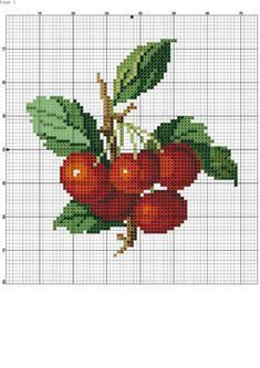 Cherries chart