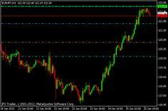 Ifo Data bounced EUR / JPY