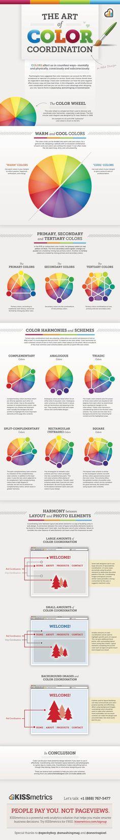 Basic Design Principles | Digital Art Education | art lesson ideas ...