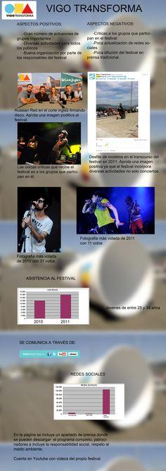 Creatividad. Grupo: Alfonso Maceira; David Calviño; María Cameselle; Diana Devesa