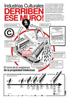 El muro de la vergüenza de la propiedad intelectual #infografia #infographic