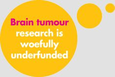 """""""If only brain tumour research could be funded better Brain Cancer Awareness, Childhood Cancer Awareness, Brain Tumor, Central Nervous System, Cancer Support, I Survived, Close To My Heart, Health Diet, Good To Know"""