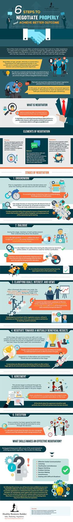 6 Steps to Negotiate Properly and Achieve Better Outcome #Infographic #Business
