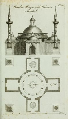 Grotesque architecture, or, Rural amusement consisting of plans, elevations, and sections, for huts, retreats, summer and winter hermitages, terminaries, Chinese, Gothic, and natural grottos, cascades, baths, mosques, Moresque pavilions, grotesque and rustic seats, green-houses, the whole containing twenty-eight new designs, with scales to each : to which is added, an explanation, with the method of executing them, by William Wrighte, architect. 1790