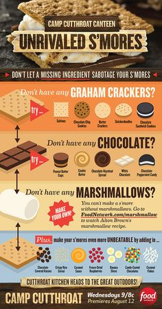 Camp Cutthroat Canteen: Unrivaled S'mores — INFOGRAPHIC