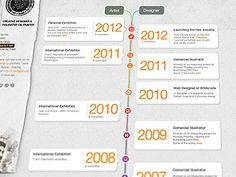 Dribbble - WIP Creative Timeline by Alex Lupse