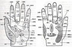 太棒了!有了這張圖,不用腳底按摩改按手,竟還有 8 大病痛按摩位置和方法?!這麼厲害一定要收藏!    中醫認為手部經絡穴位豐富有防病強身的作用既有手三陽經、手三陰經及其穴位循環與分布,又有十四經的溝通聯繫,眾多經外奇穴的分布,治療手穴能治療全身疾..., 按摩