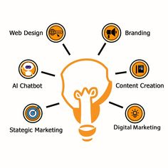 Branding, Marketing, Movies, Movie Posters, Brand Management, Films, Film Poster, Cinema, Movie