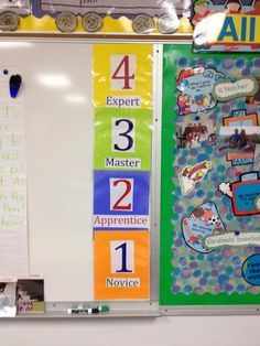 Learning Scale-use to have students assess and track progress towards mastery of learning goals
