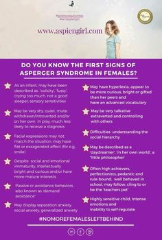 Do you know the first signs of Asperger Syndrome in females? #autism #femalesasd #femaleautism #aspergers #infographic #iamaspiengirl #femalephenotype #femaleprofile www.aspiengirl.com www.taniamarshall.com